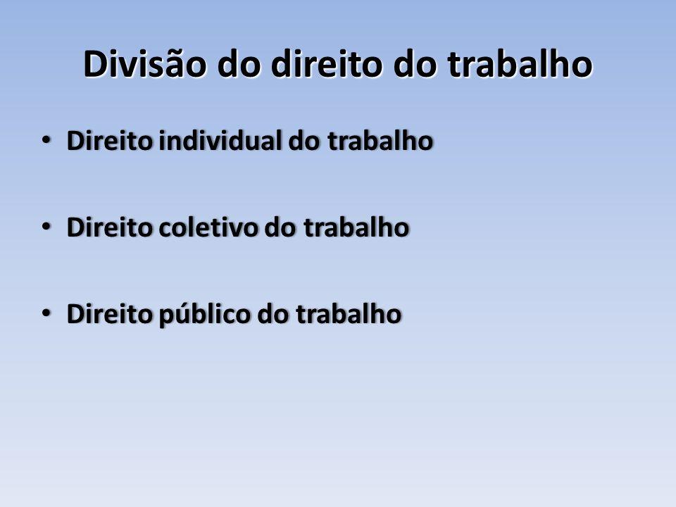 Divisão do direito do trabalho Direito individual do trabalho Direito individual do trabalho Direito coletivo do trabalho Direito coletivo do trabalho