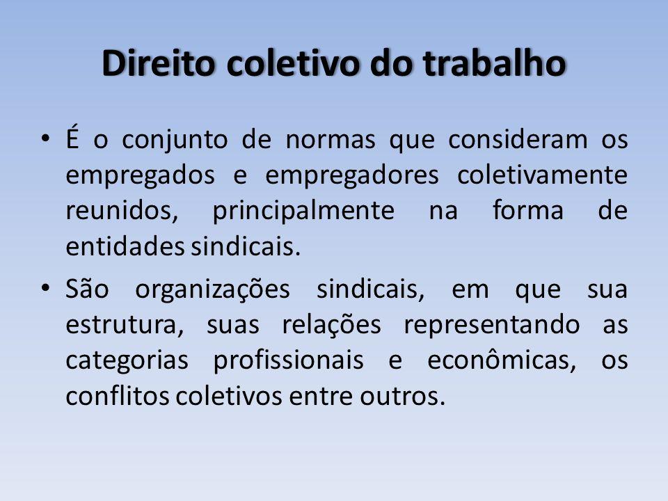 Direito coletivo do trabalhoDireito coletivo do trabalho É o conjunto de normas que consideram os empregados e empregadores coletivamente reunidos, pr