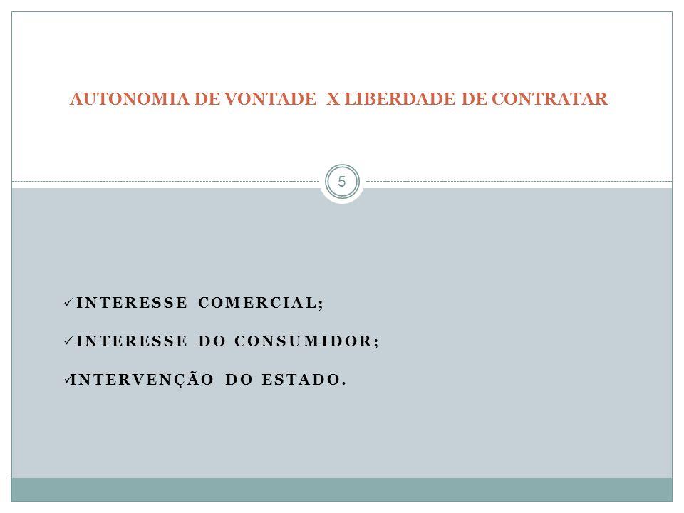 INTERESSE COMERCIAL; INTERESSE DO CONSUMIDOR; INTERVENÇÃO DO ESTADO. 5 AUTONOMIA DE VONTADE X LIBERDADE DE CONTRATAR