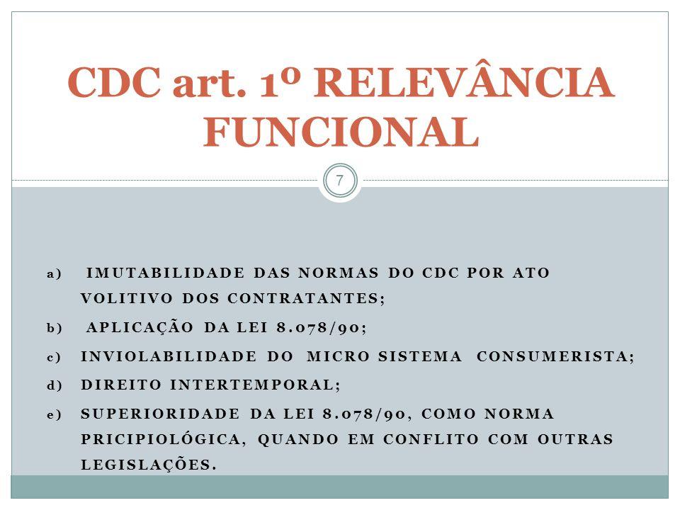 a) IMUTABILIDADE DAS NORMAS DO CDC POR ATO VOLITIVO DOS CONTRATANTES; b) APLICAÇÃO DA LEI 8.078/90; c) INVIOLABILIDADE DO MICRO SISTEMA CONSUMERISTA;