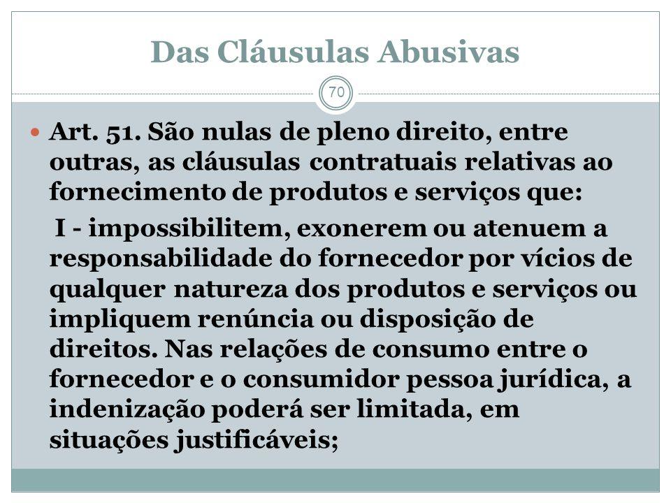 Das Cláusulas Abusivas 70 Art. 51. São nulas de pleno direito, entre outras, as cláusulas contratuais relativas ao fornecimento de produtos e serviços