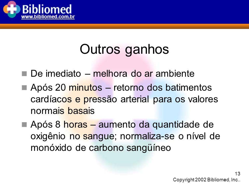 www.bibliomed.com.br 13 Copyright 2002 Bibliomed, Inc.. Outros ganhos De imediato – melhora do ar ambiente Após 20 minutos – retorno dos batimentos ca