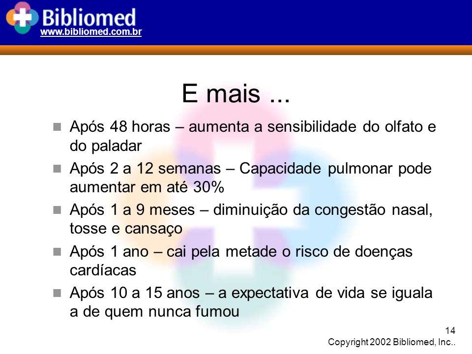 www.bibliomed.com.br 14 Copyright 2002 Bibliomed, Inc.. E mais... Após 48 horas – aumenta a sensibilidade do olfato e do paladar Após 2 a 12 semanas –