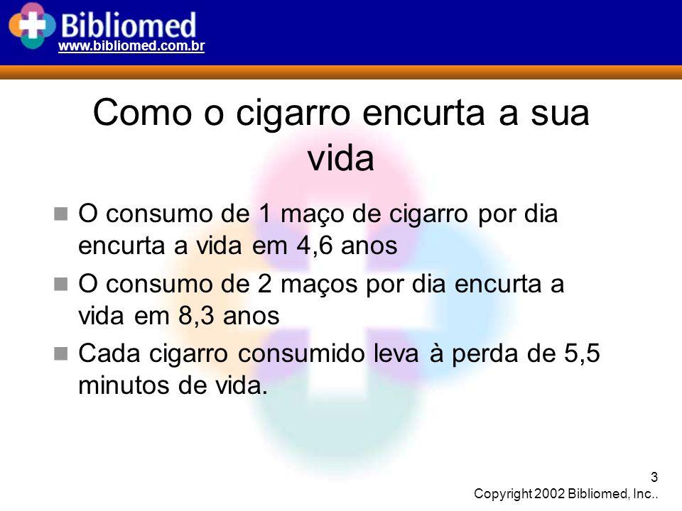 www.bibliomed.com.br 3 Copyright 2002 Bibliomed, Inc.. Como o cigarro encurta a sua vida O consumo de 1 maço de cigarro por dia encurta a vida em 4,6