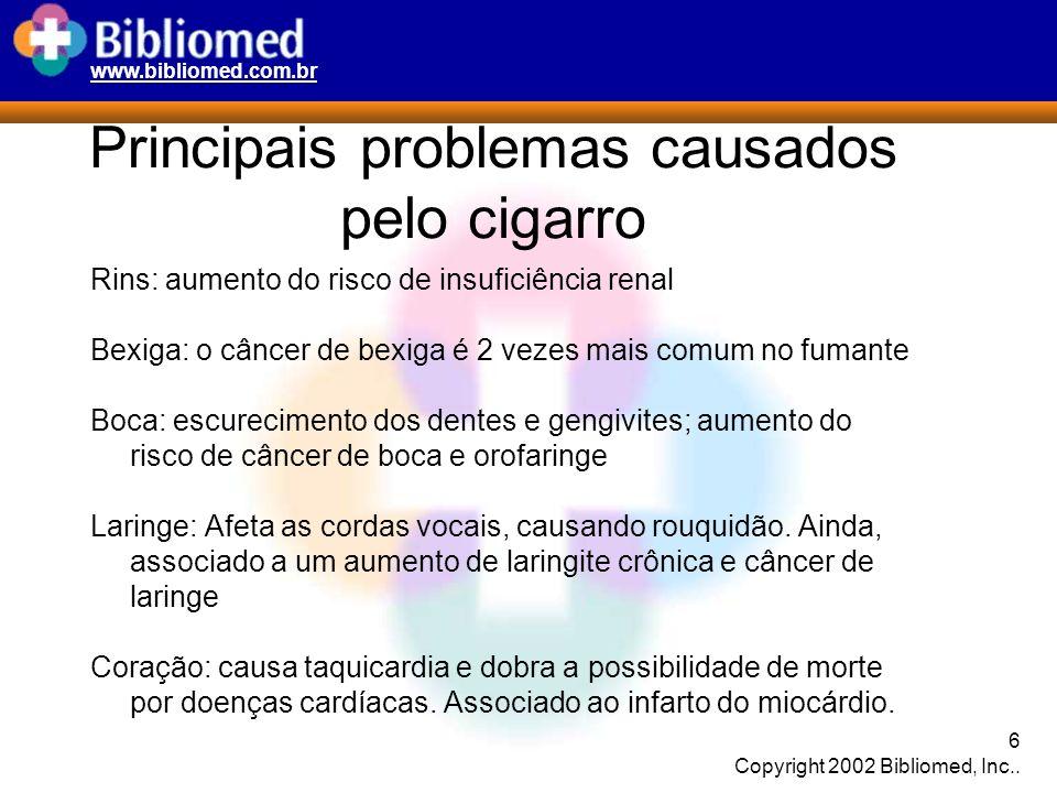 www.bibliomed.com.br 6 Copyright 2002 Bibliomed, Inc.. Principais problemas causados pelo cigarro Rins: aumento do risco de insuficiência renal Bexiga