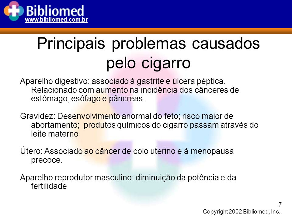 www.bibliomed.com.br 7 Copyright 2002 Bibliomed, Inc.. Principais problemas causados pelo cigarro Aparelho digestivo: associado à gastrite e úlcera pé