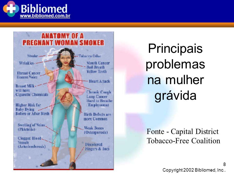 www.bibliomed.com.br 8 Copyright 2002 Bibliomed, Inc.. Principais problemas na mulher grávida Fonte - Capital District Tobacco-Free Coalition