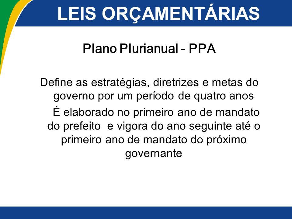 LEIS ORÇAMENTÁRIAS Plano Plurianual - PPA Define as estratégias, diretrizes e metas do governo por um período de quatro anos É elaborado no primeiro a