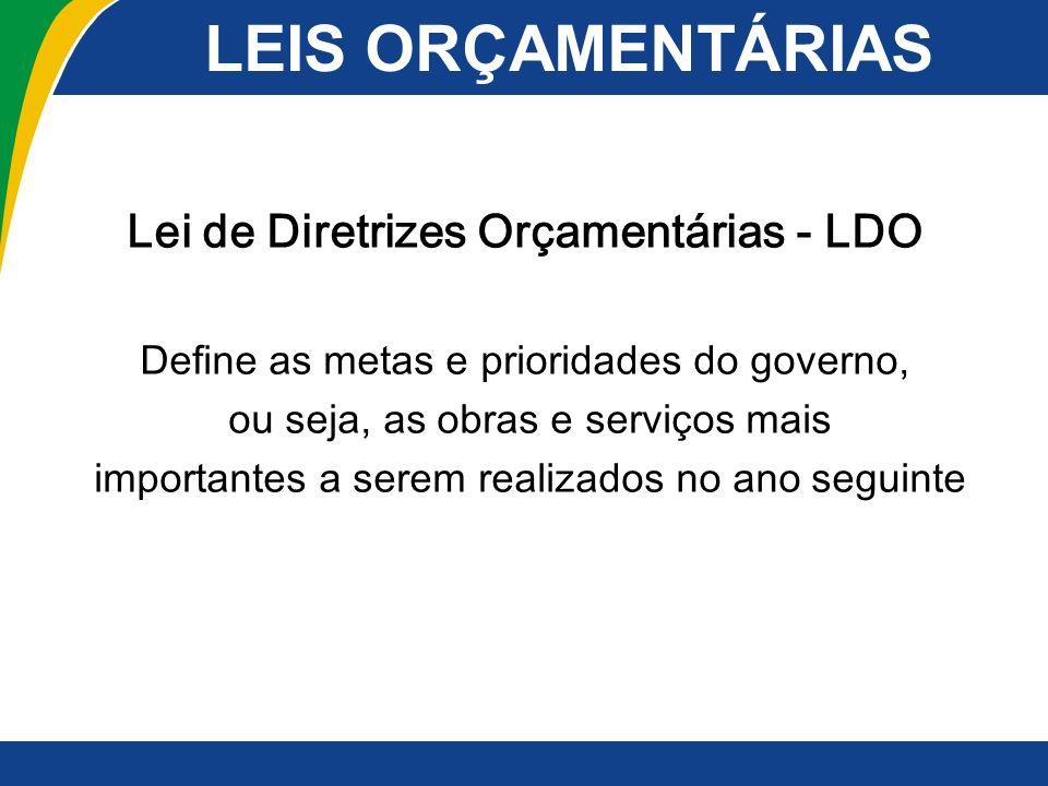 LEIS ORÇAMENTÁRIAS Lei de Diretrizes Orçamentárias - LDO Define as metas e prioridades do governo, ou seja, as obras e serviços mais importantes a ser