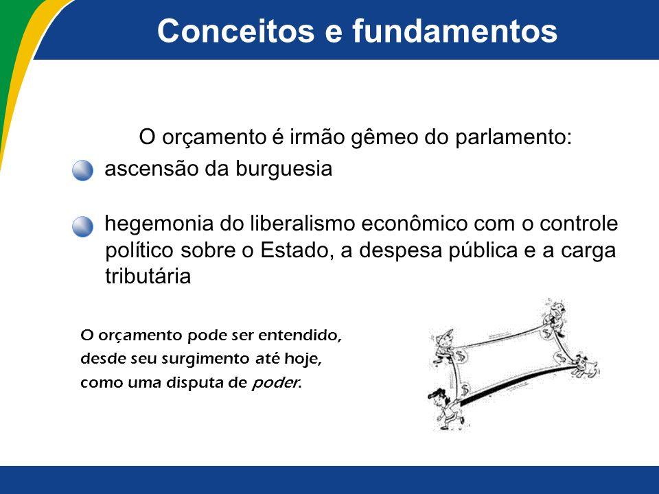 Conceitos e fundamentos O orçamento é irmão gêmeo do parlamento: ascensão da burguesia hegemonia do liberalismo econômico com o controle político sobr
