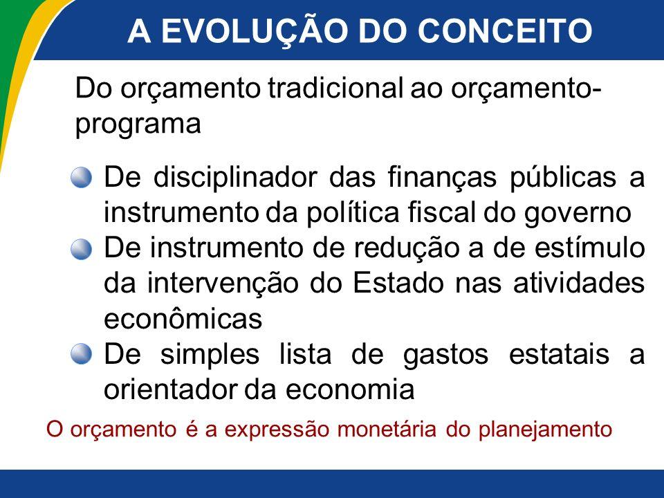 A EVOLUÇÃO DO CONCEITO De disciplinador das finanças públicas a instrumento da política fiscal do governo De instrumento de redução a de estímulo da i