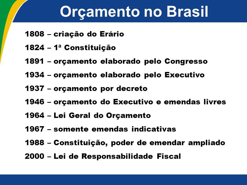 Orçamento no Brasil 1808 – criação do Erário 1824 – 1ª Constituição 1891 – orçamento elaborado pelo Congresso 1934 – orçamento elaborado pelo Executiv