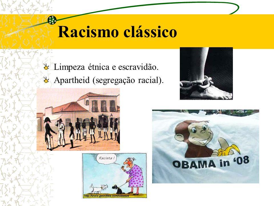 Racismo clássico Limpeza étnica e escravidão. Apartheid (segregação racial).