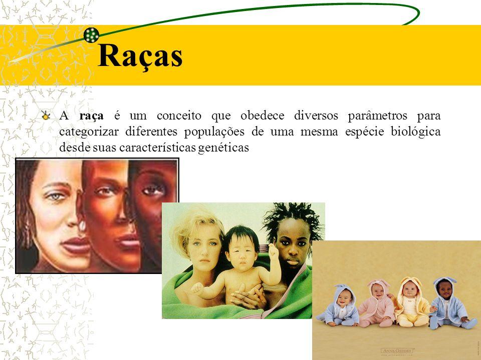 A raça é um conceito que obedece diversos parâmetros para categorizar diferentes populações de uma mesma espécie biológica desde suas características genéticas Raças