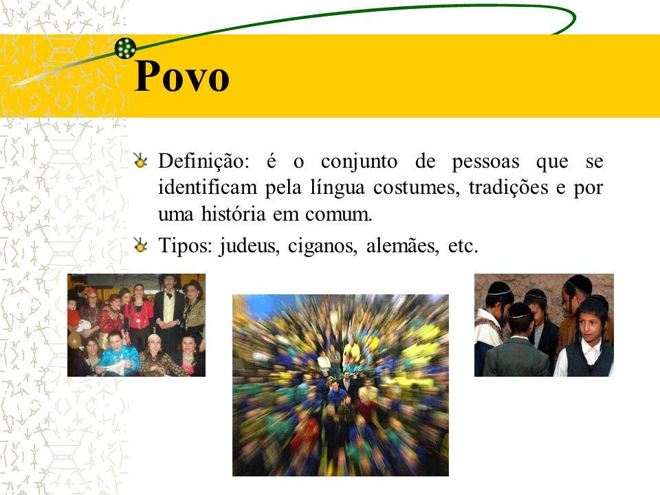 Povo Definição: é o conjunto de pessoas que se identificam pela língua costumes, tradições e por uma história em comum.