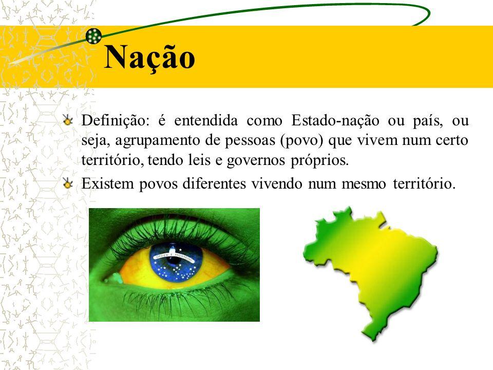 Definição: é entendida como Estado-nação ou país, ou seja, agrupamento de pessoas (povo) que vivem num certo território, tendo leis e governos próprios.