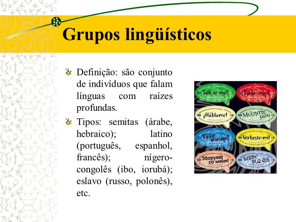 Grupos lingüísticos Definição: são conjunto de indivíduos que falam línguas com raízes profundas. Tipos: semitas (árabe, hebraico); latino (português,