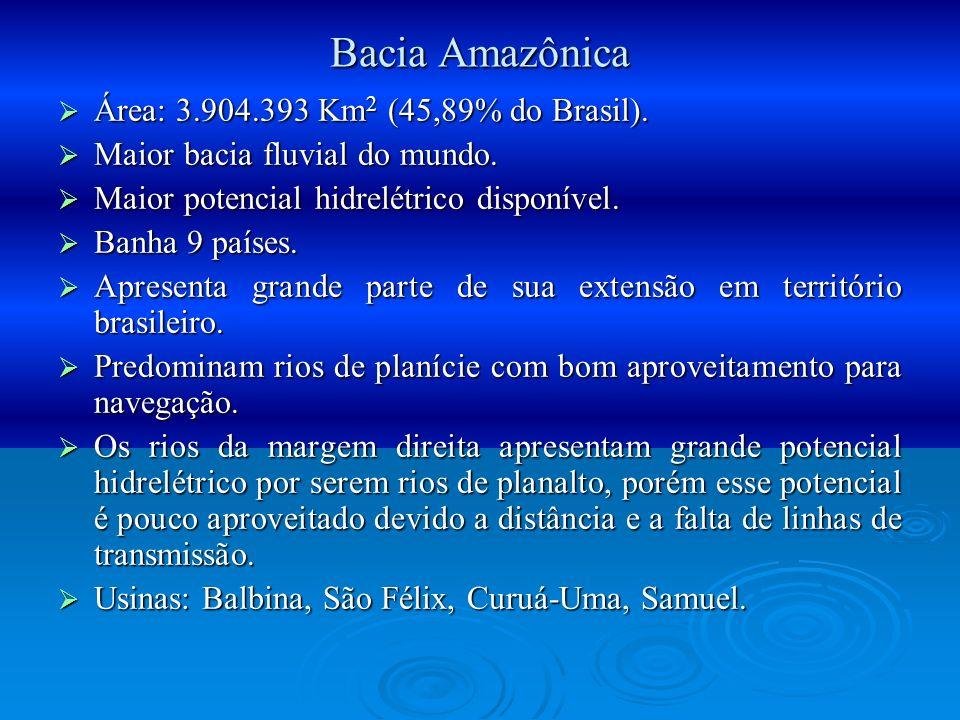 Bacia Amazônica Área: 3.904.393 Km 2 (45,89% do Brasil). Área: 3.904.393 Km 2 (45,89% do Brasil). Maior bacia fluvial do mundo. Maior bacia fluvial do