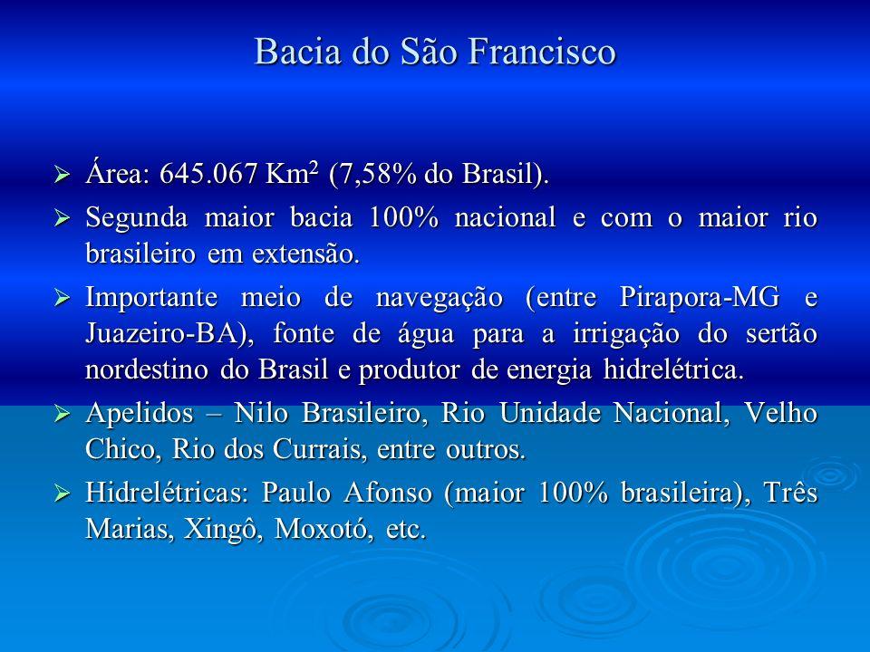 Bacia do São Francisco Área: 645.067 Km 2 (7,58% do Brasil). Área: 645.067 Km 2 (7,58% do Brasil). Segunda maior bacia 100% nacional e com o maior rio