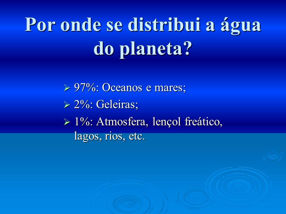Por onde se distribui a água do planeta? 97%: Oceanos e mares; 97%: Oceanos e mares; 2%: Geleiras; 2%: Geleiras; 1%: Atmosfera, lençol freático, lagos