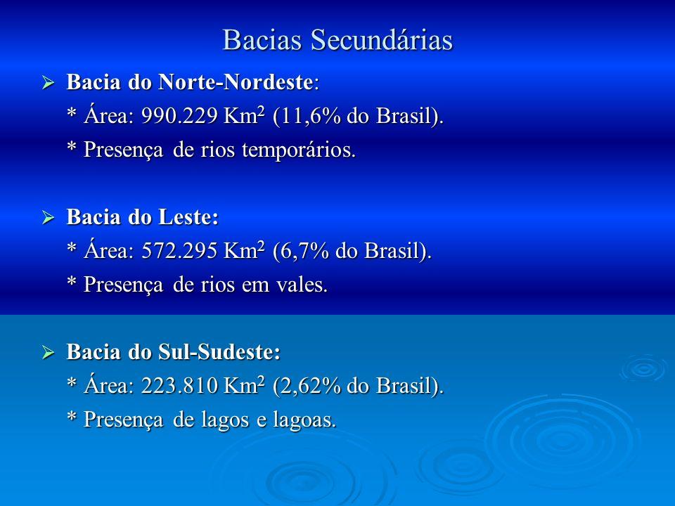 Bacias Secundárias Bacia do Norte-Nordeste: Bacia do Norte-Nordeste: * Área: 990.229 Km 2 (11,6% do Brasil). * Presença de rios temporários. Bacia do