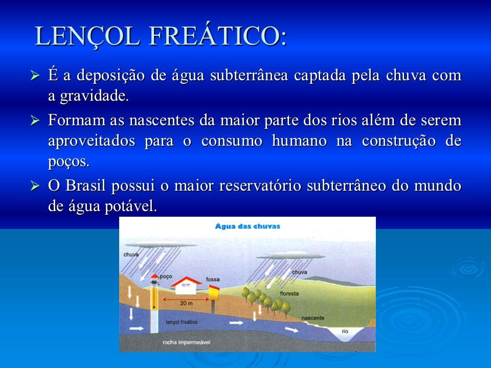 Bacia do Tocantins Área: 813.674 Km 2 (7,58% do Brasil).