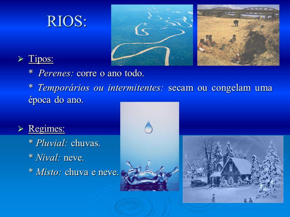 Bacias Secundárias Bacia do Norte-Nordeste: Bacia do Norte-Nordeste: * Área: 990.229 Km 2 (11,6% do Brasil).