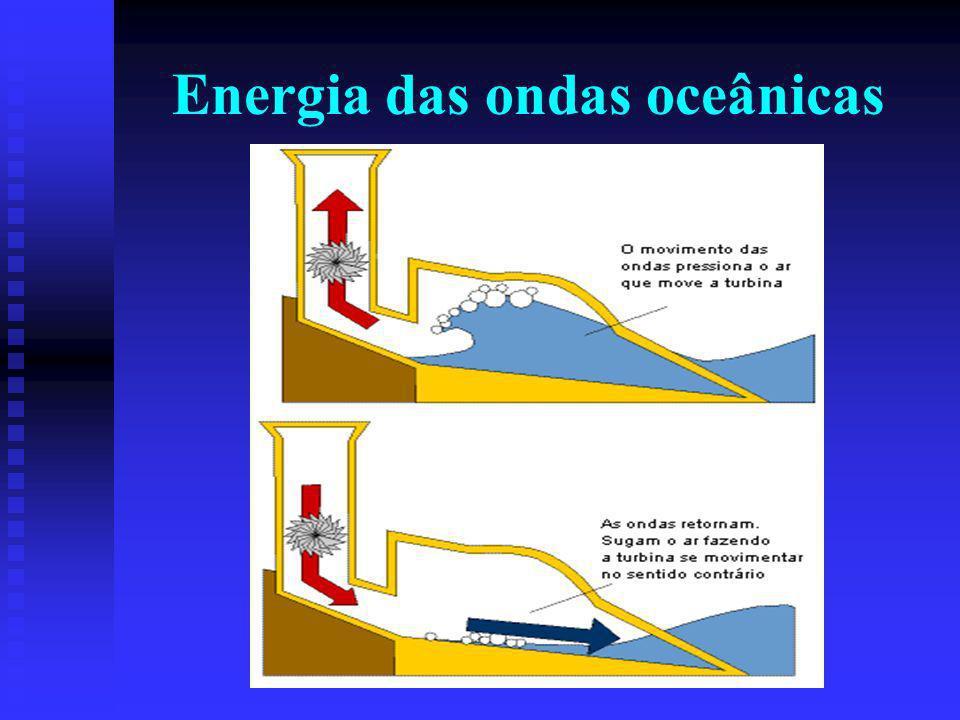 Energia das ondas oceânicas