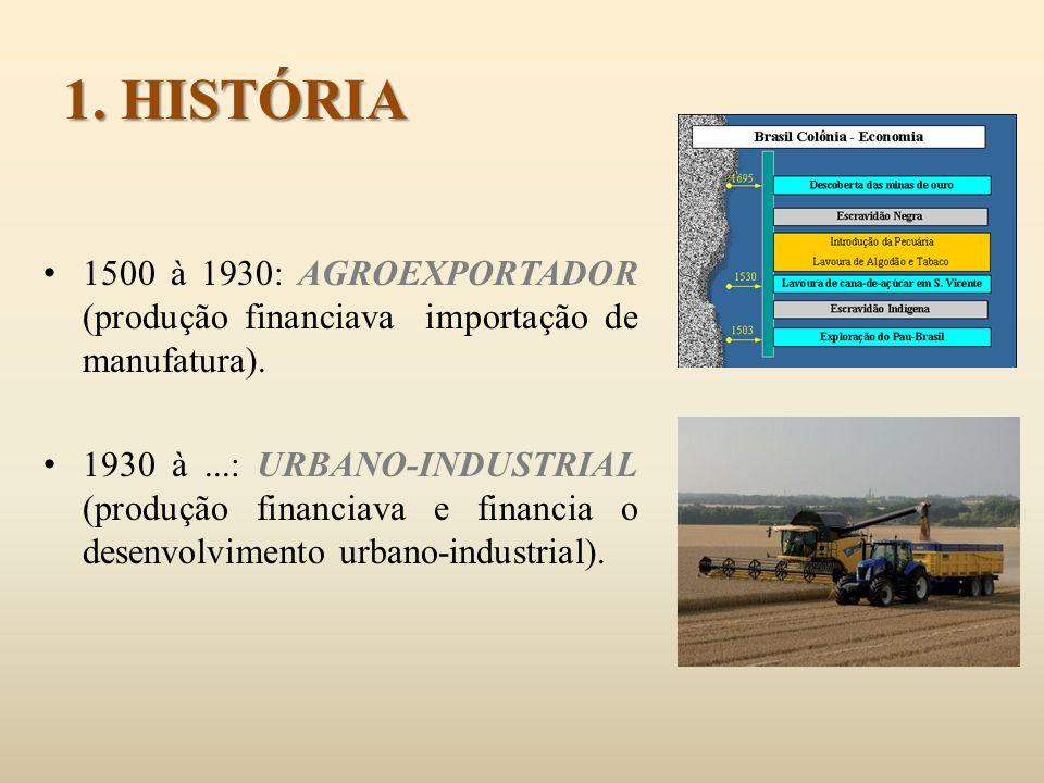 1. HISTÓRIA 1500 à 1930: AGROEXPORTADOR (produção financiava importação de manufatura). 1930 à...: URBANO-INDUSTRIAL (produção financiava e financia o