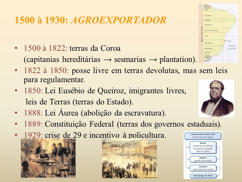 1500 à 1930: AGROEXPORTADOR 1500 à 1822: terras da Coroa (capitanias hereditárias sesmarias plantation). 1822 à 1850: posse livre em terras devolutas,