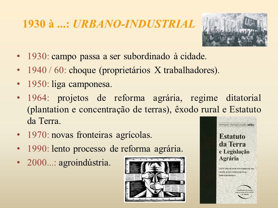 1930: campo passa a ser subordinado à cidade. 1940 / 60: choque (proprietários X trabalhadores). 1950: liga camponesa. 1964: projetos de reforma agrár