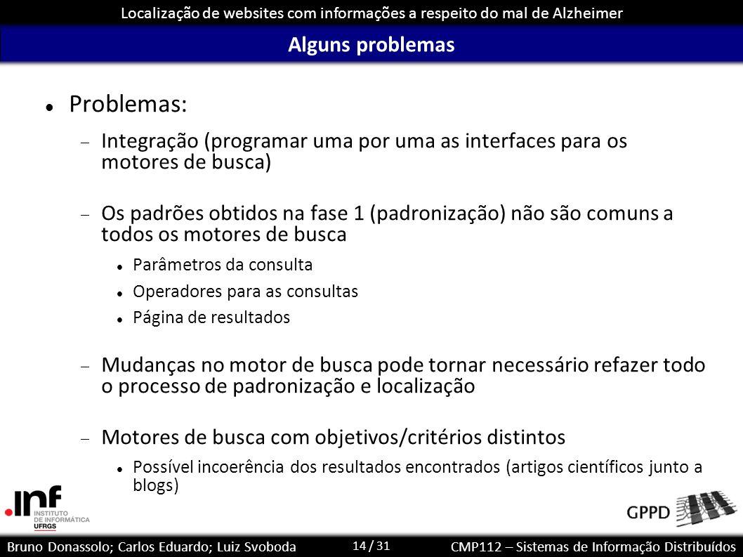 14 / 31 Localização de websites com informações a respeito do mal de Alzheimer Bruno Donassolo; Carlos Eduardo; Luiz SvobodaCMP112 – Sistemas de Infor