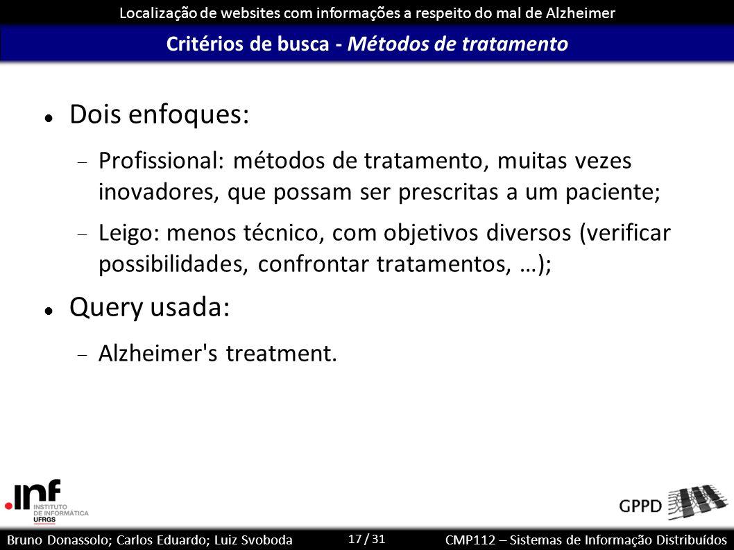 17 / 31 Localização de websites com informações a respeito do mal de Alzheimer Bruno Donassolo; Carlos Eduardo; Luiz SvobodaCMP112 – Sistemas de Infor