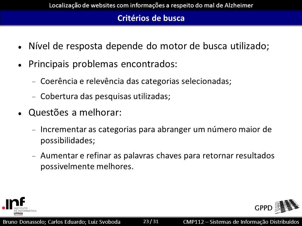 23 / 31 Localização de websites com informações a respeito do mal de Alzheimer Bruno Donassolo; Carlos Eduardo; Luiz SvobodaCMP112 – Sistemas de Infor
