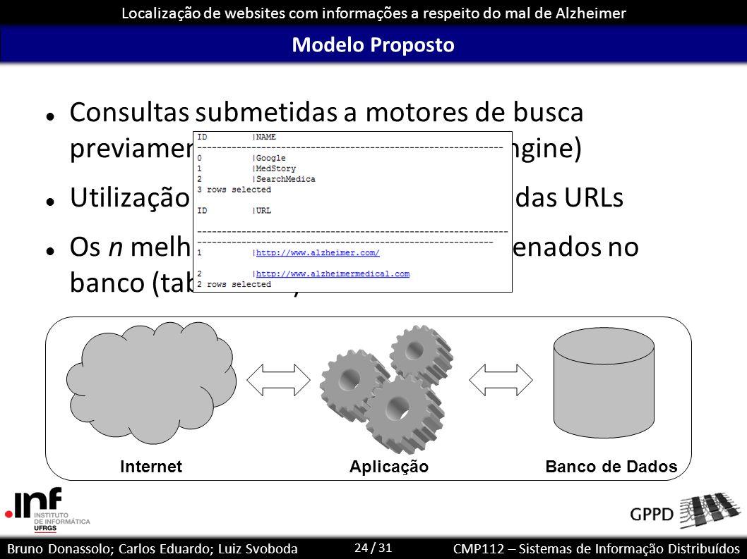 24 / 31 Localização de websites com informações a respeito do mal de Alzheimer Bruno Donassolo; Carlos Eduardo; Luiz SvobodaCMP112 – Sistemas de Infor