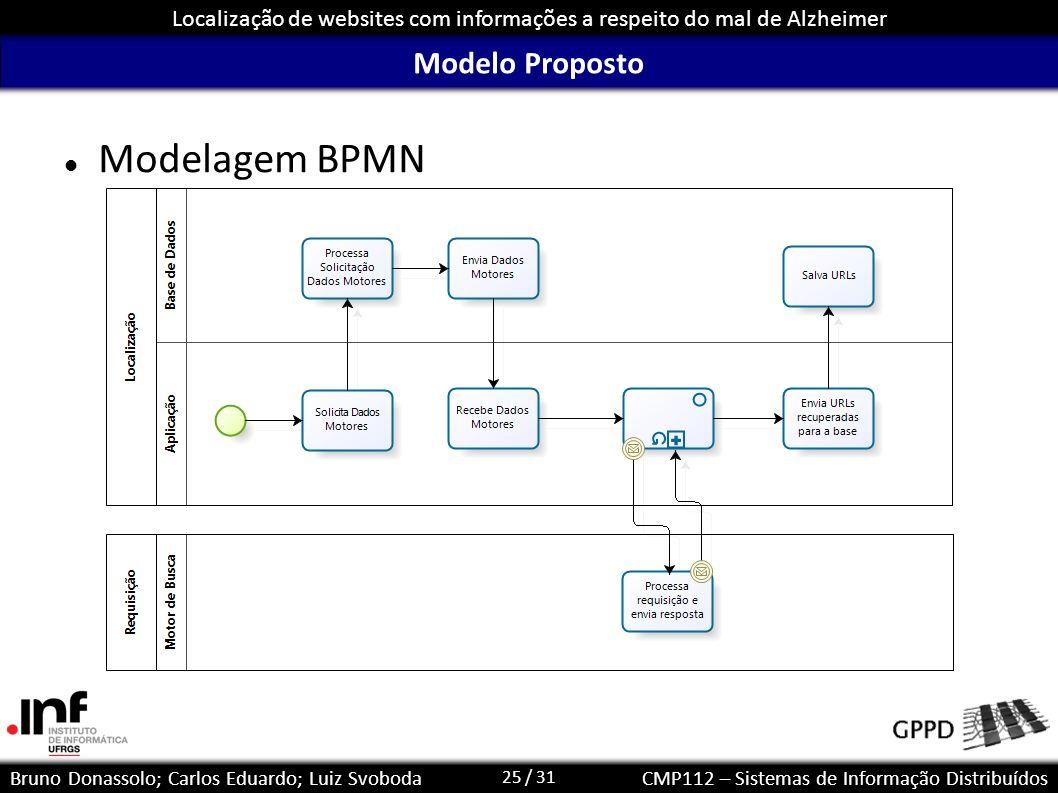 25 / 31 Localização de websites com informações a respeito do mal de Alzheimer Bruno Donassolo; Carlos Eduardo; Luiz SvobodaCMP112 – Sistemas de Infor