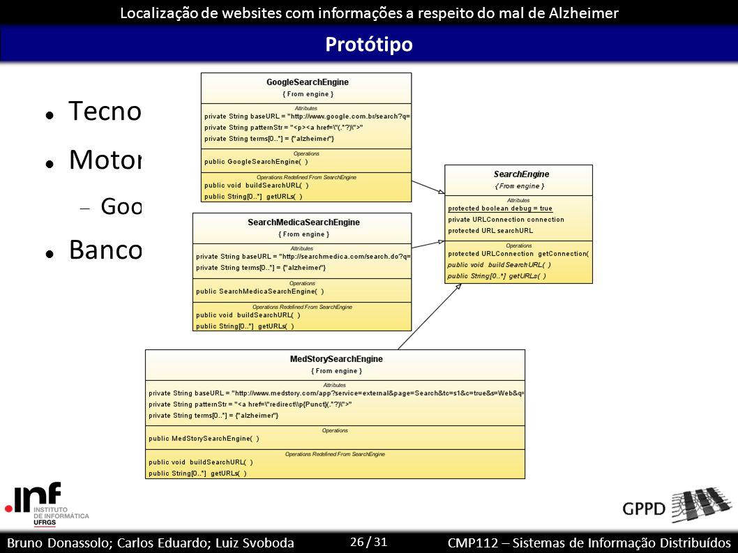 26 / 31 Localização de websites com informações a respeito do mal de Alzheimer Bruno Donassolo; Carlos Eduardo; Luiz SvobodaCMP112 – Sistemas de Infor
