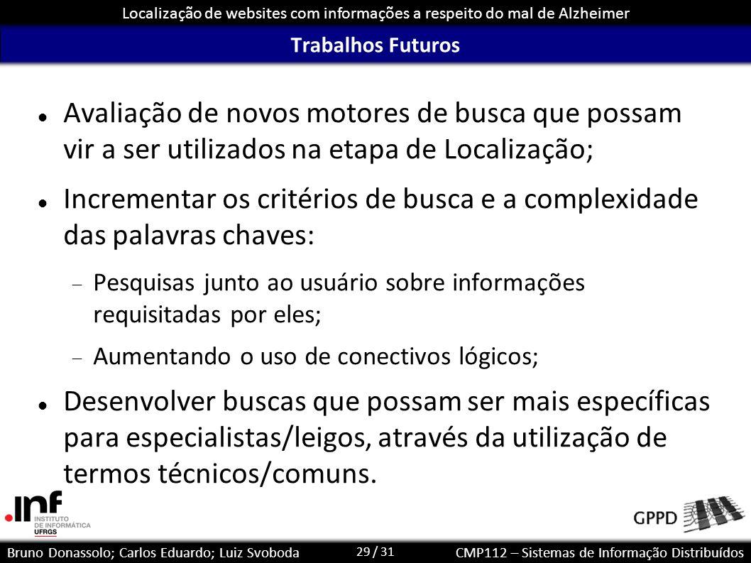 29 / 31 Localização de websites com informações a respeito do mal de Alzheimer Bruno Donassolo; Carlos Eduardo; Luiz SvobodaCMP112 – Sistemas de Infor