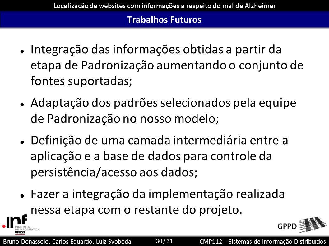 30 / 31 Localização de websites com informações a respeito do mal de Alzheimer Bruno Donassolo; Carlos Eduardo; Luiz SvobodaCMP112 – Sistemas de Infor