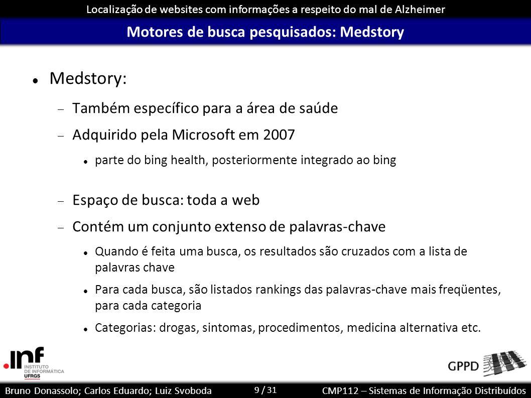 9 / 31 Localização de websites com informações a respeito do mal de Alzheimer Bruno Donassolo; Carlos Eduardo; Luiz SvobodaCMP112 – Sistemas de Inform
