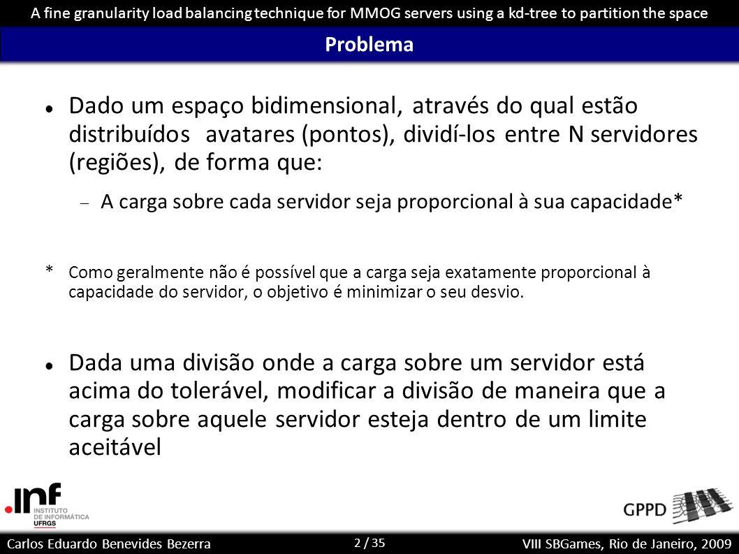 33 / 35 Carlos Eduardo Benevides Bezerra A fine granularity load balancing technique for MMOG servers using a kd-tree to partition the space VIII SBGames, Rio de Janeiro, 2009 Overhead – com hotspots 1.