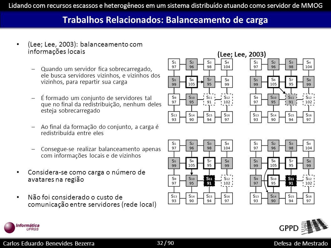 32 / 90 Lidando com recursos escassos e heterogêneos em um sistema distribuído atuando como servidor de MMOG Carlos Eduardo Benevides BezerraDefesa de