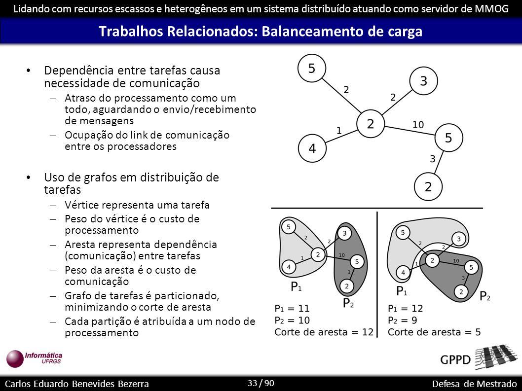 33 / 90 Lidando com recursos escassos e heterogêneos em um sistema distribuído atuando como servidor de MMOG Carlos Eduardo Benevides BezerraDefesa de