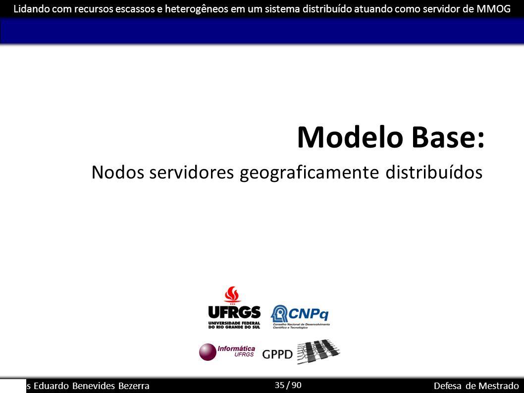 35 / 90 Lidando com recursos escassos e heterogêneos em um sistema distribuído atuando como servidor de MMOG Carlos Eduardo Benevides BezerraDefesa de