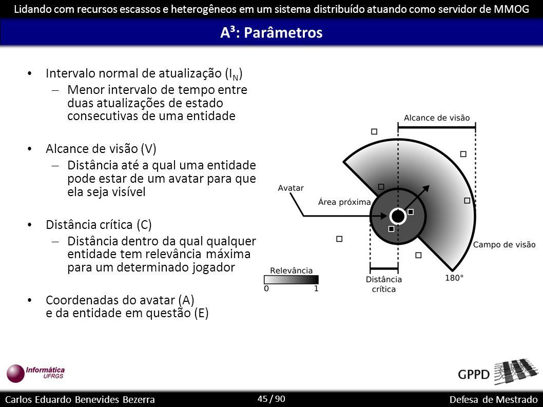 45 / 90 Lidando com recursos escassos e heterogêneos em um sistema distribuído atuando como servidor de MMOG Carlos Eduardo Benevides BezerraDefesa de
