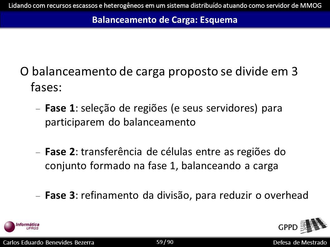 59 / 90 Lidando com recursos escassos e heterogêneos em um sistema distribuído atuando como servidor de MMOG Carlos Eduardo Benevides BezerraDefesa de