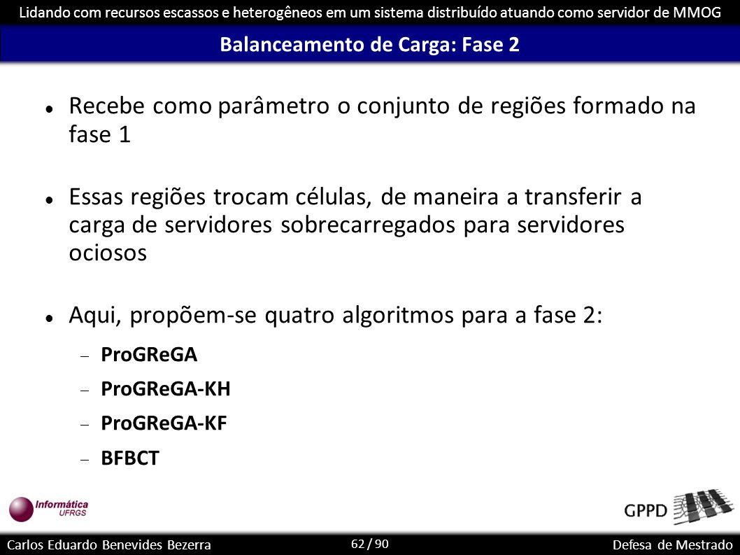 62 / 90 Lidando com recursos escassos e heterogêneos em um sistema distribuído atuando como servidor de MMOG Carlos Eduardo Benevides BezerraDefesa de