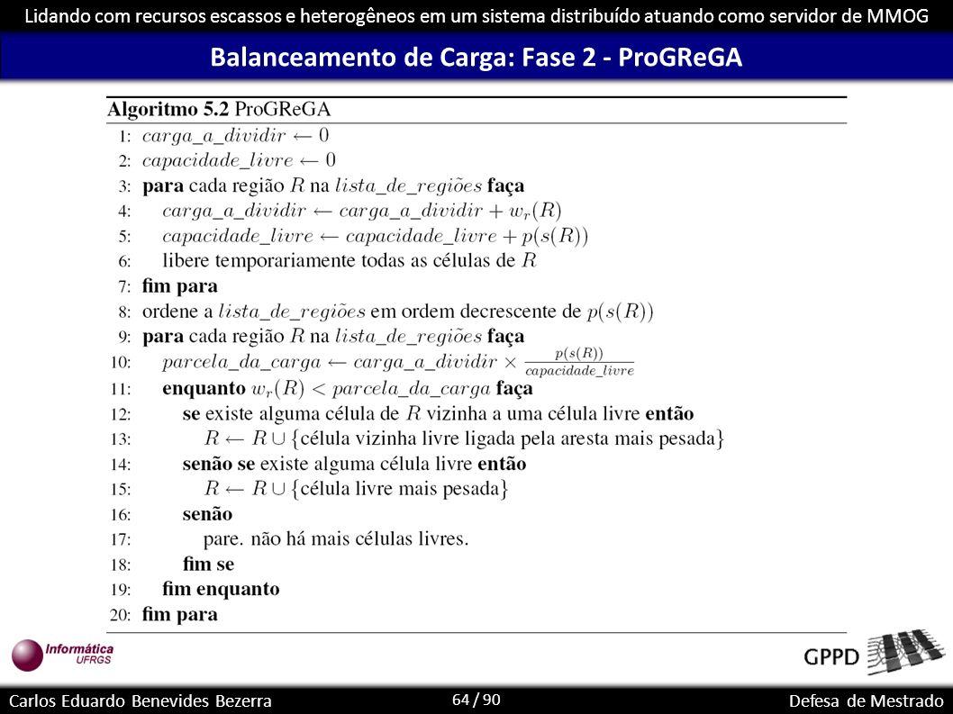 64 / 90 Lidando com recursos escassos e heterogêneos em um sistema distribuído atuando como servidor de MMOG Carlos Eduardo Benevides BezerraDefesa de