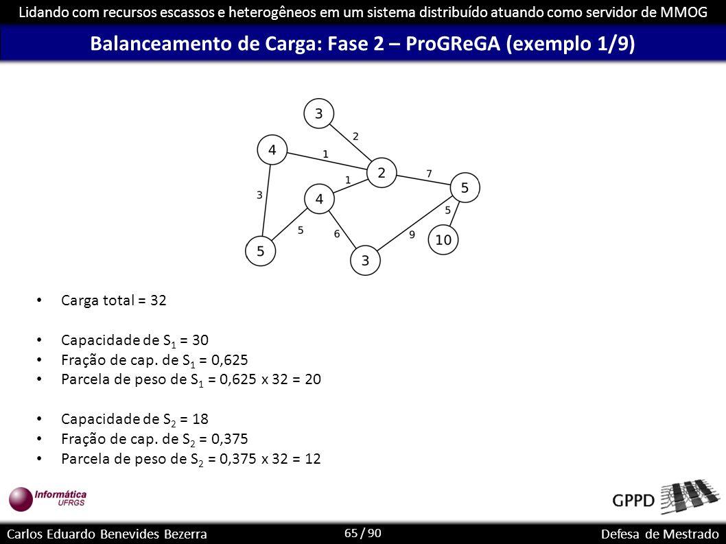 65 / 90 Lidando com recursos escassos e heterogêneos em um sistema distribuído atuando como servidor de MMOG Carlos Eduardo Benevides BezerraDefesa de
