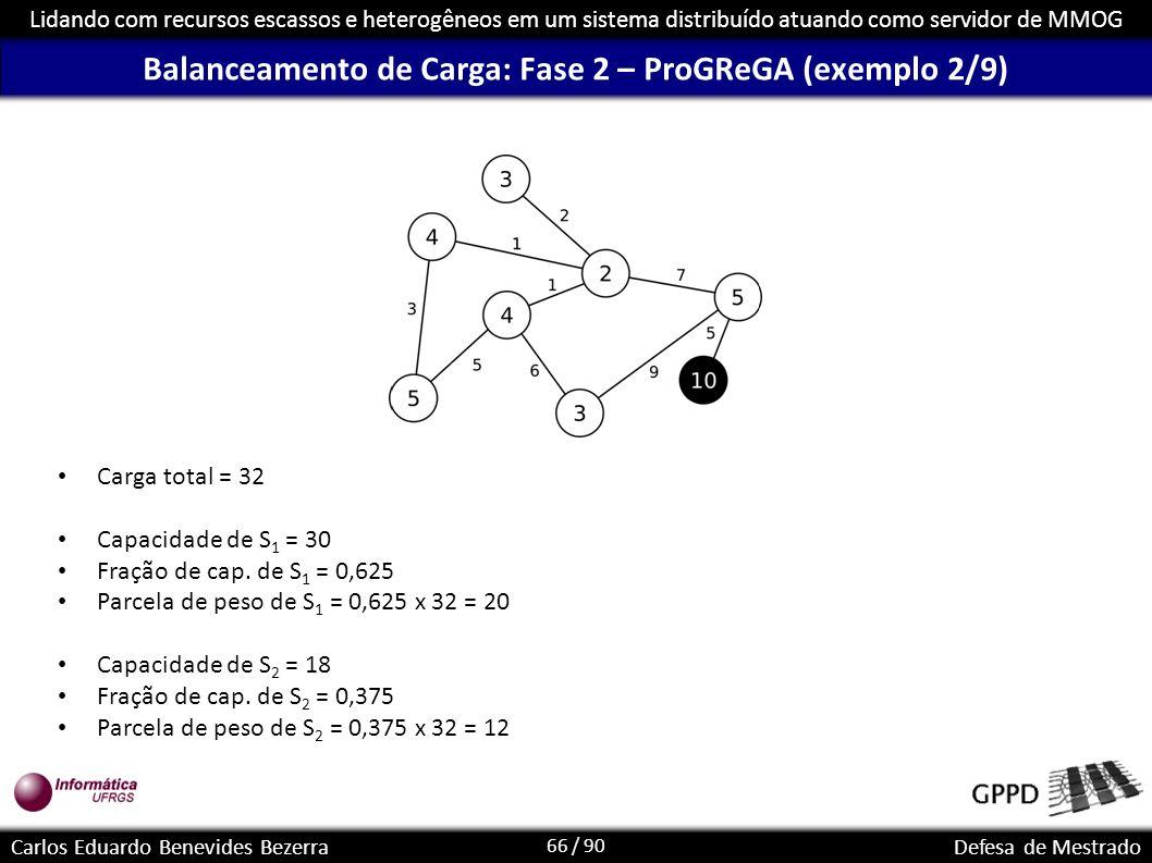 66 / 90 Lidando com recursos escassos e heterogêneos em um sistema distribuído atuando como servidor de MMOG Carlos Eduardo Benevides BezerraDefesa de